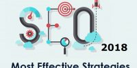 2018 Most Effective SEO Strategies (100% Proven & Tested)